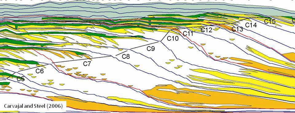 regional stratigraphic sequence Sequence-stratigraphic analysis of the regional observation monitoring program (romp) 29a test corehole and its relation to carbonate porosity and regional.